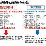 【競売不動産】暴力団排除へ